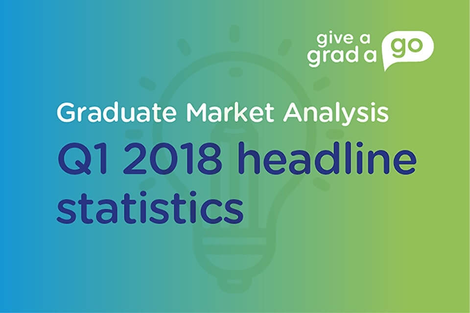 Graduate Recruitment Analysis - Q1 2018 Headline Statistics