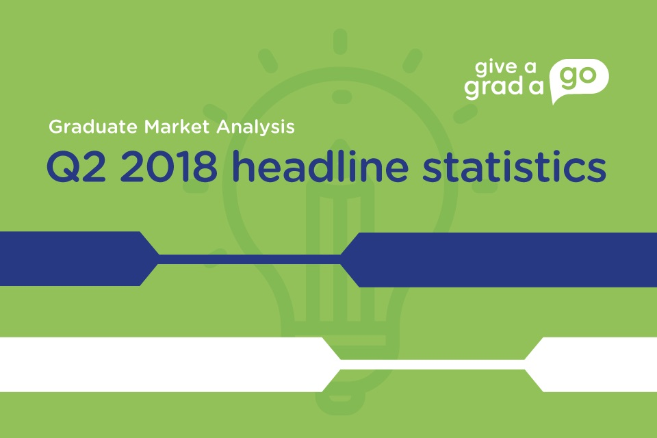 Q2 2018 - Graduate Market Analysis