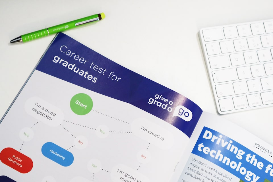 Quiz - What job should I do? Career test for graduates