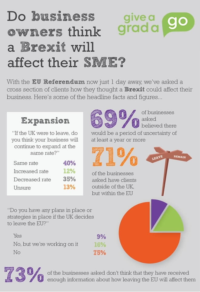 uk sme brexit infographic